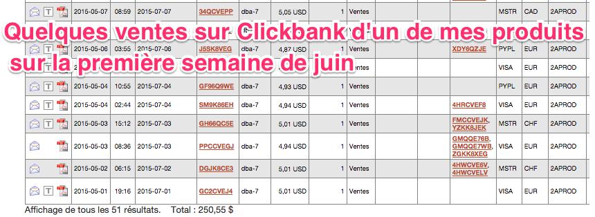 ventes_de_notre_produit_phare_sur_clickbank