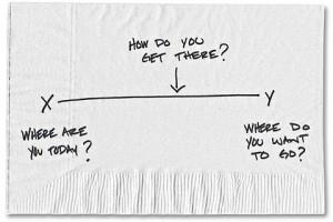 napkin-sketch